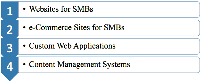 Type of web applications